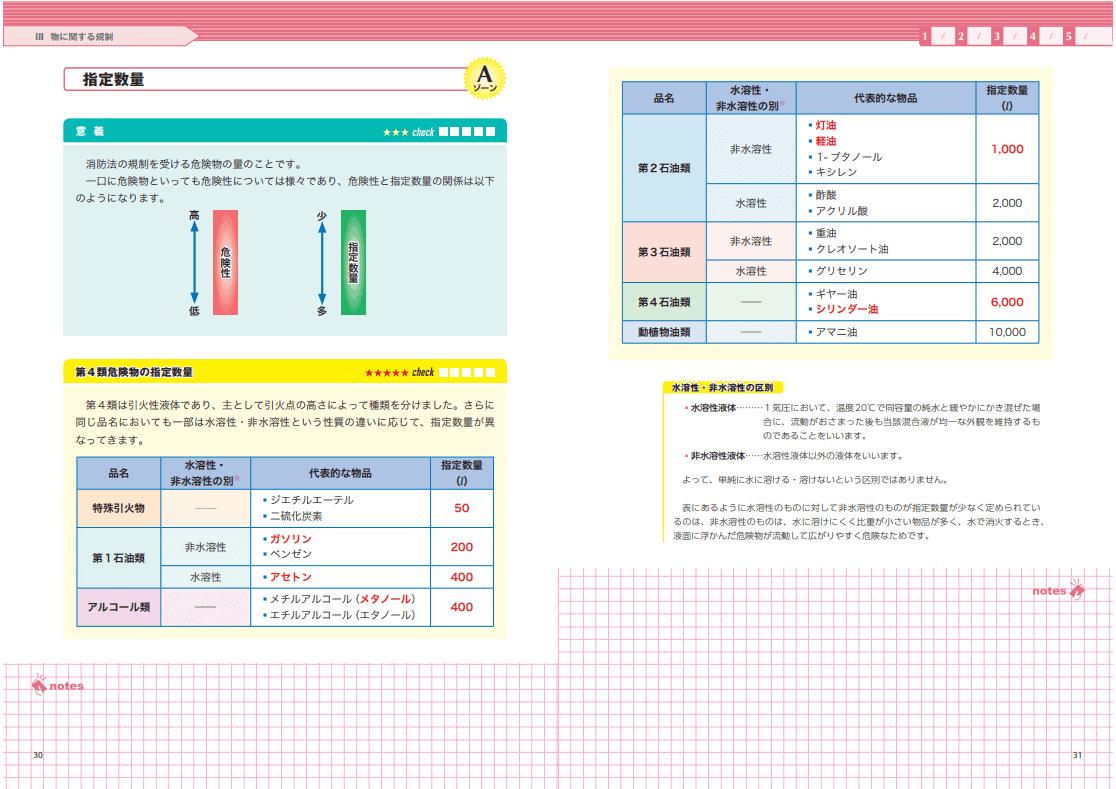 sampletext-foresight