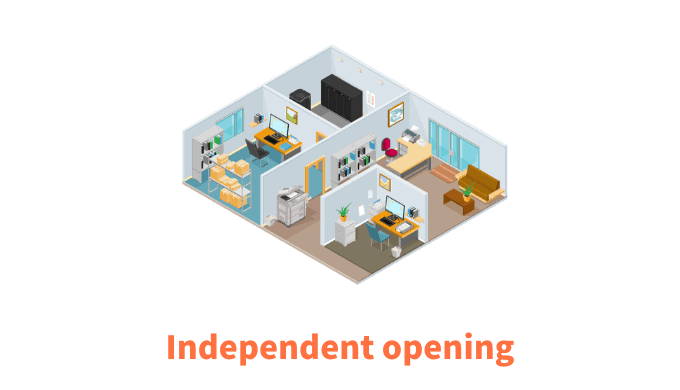 Independent opening