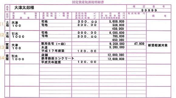 固定資産税の納税通知書