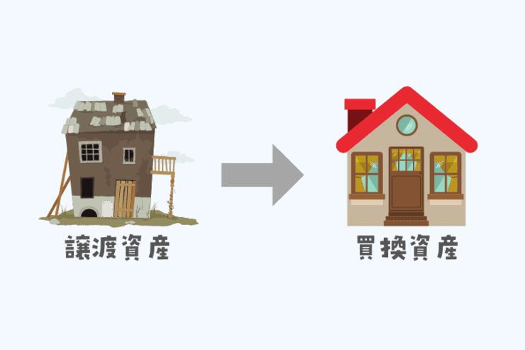 譲渡資産と買換資産