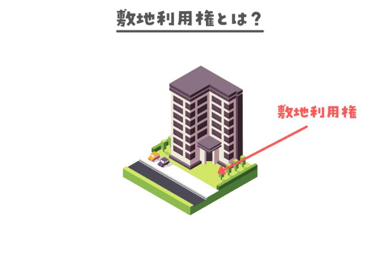敷地利用権